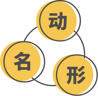 grey icon words Traditional VS Simplified Chinese Characters | That's Mandarin
